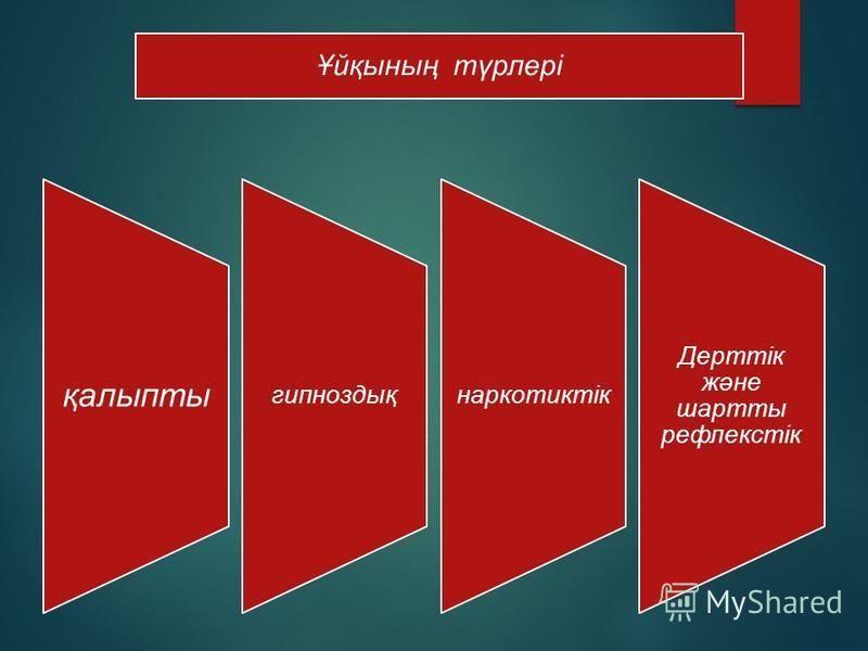 Ұйқсссссының түрлері қалыпты гипноздықнаркотиктік Дерттік және шартты рефлекстік