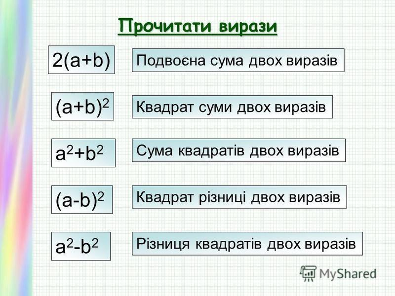 Прочитати вирази 2(a+b) Подвоєна сума двох виразів (a+b) 2 Квадрат суми двох виразів a 2 +b 2 Сума квадратів двох виразів (a-b)2(a-b)2 Квадрат різниці двох виразів a2-b2a2-b2 Різниця квадратів двох виразів
