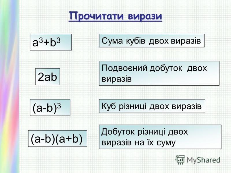 Прочитати вирази a 3 +b 3 Сума кубів двох виразів 2ab Подвоєний добуток двох виразів (a-b)3(a-b)3 Куб різниці двох виразів (a-b)(а+b) Добуток різниці двох виразів на їх суму