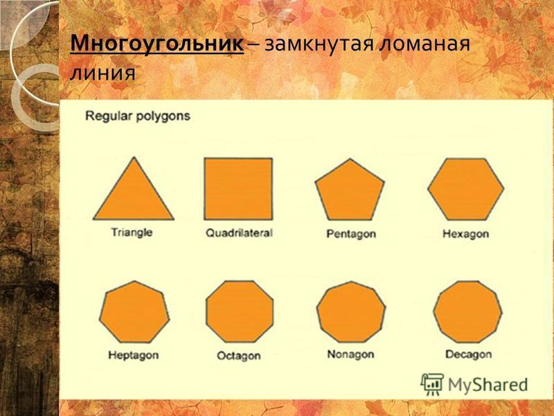 Тело – конечная замкнутая область Поверхность тела – граница тела тело ( куб ) Поверхность тела ( куба )
