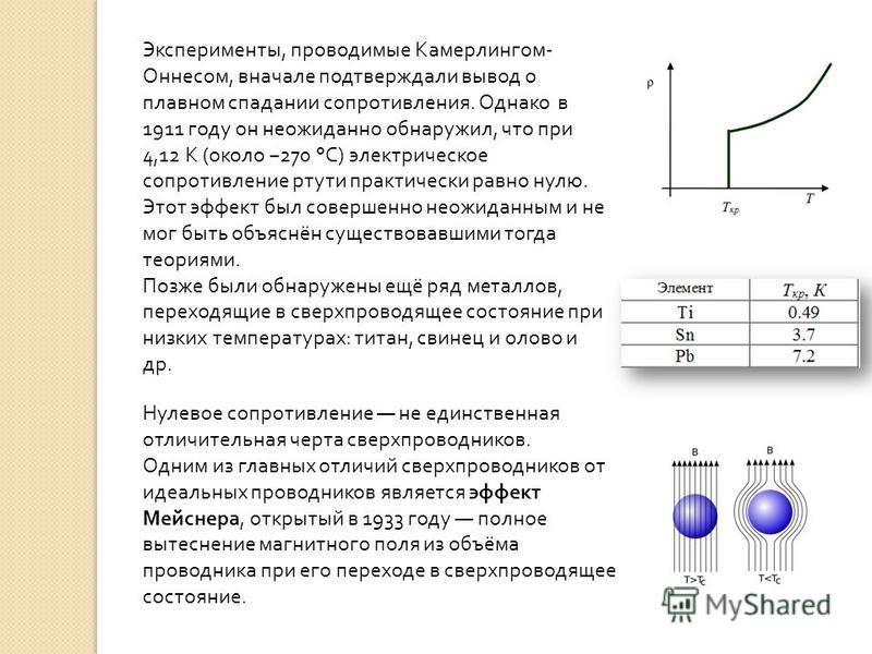 Эксперименты, проводимые Камерлингом - Оннесом, вначале подтверждали вывод о плавном спадании сопротивления. Однако в 1911 году он неожиданно обнаружил, что при 4,12 К ( около 270 °C) электрическое сопротивление ртути практически равно нулю. Этот эфф