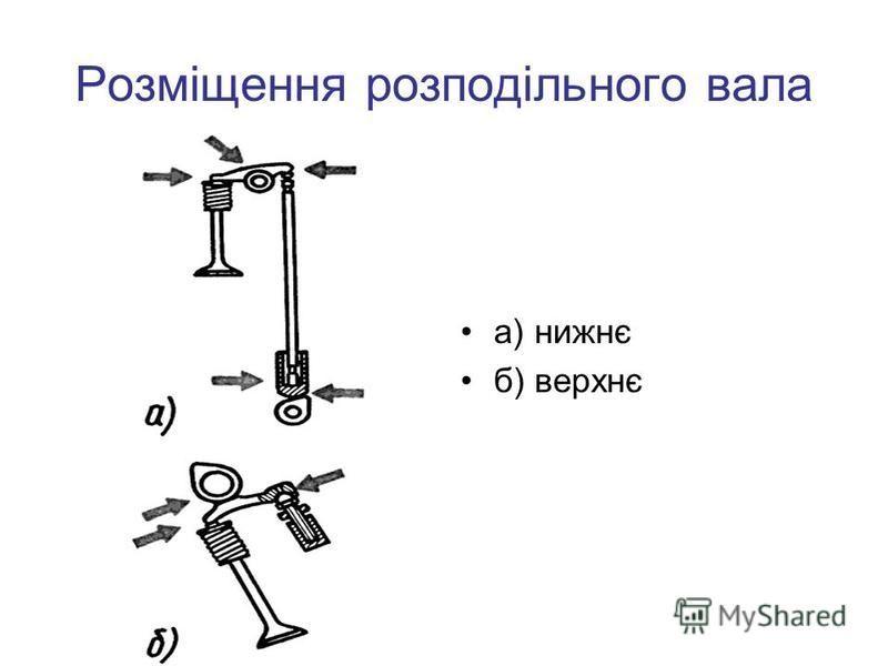 Розміщення розподільного вала а) нижнє б) верхнє