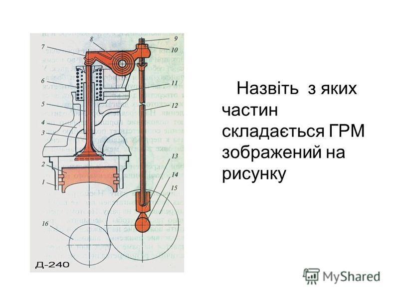 Назвіть з яких частин складається ГРМ зображений на рисунку