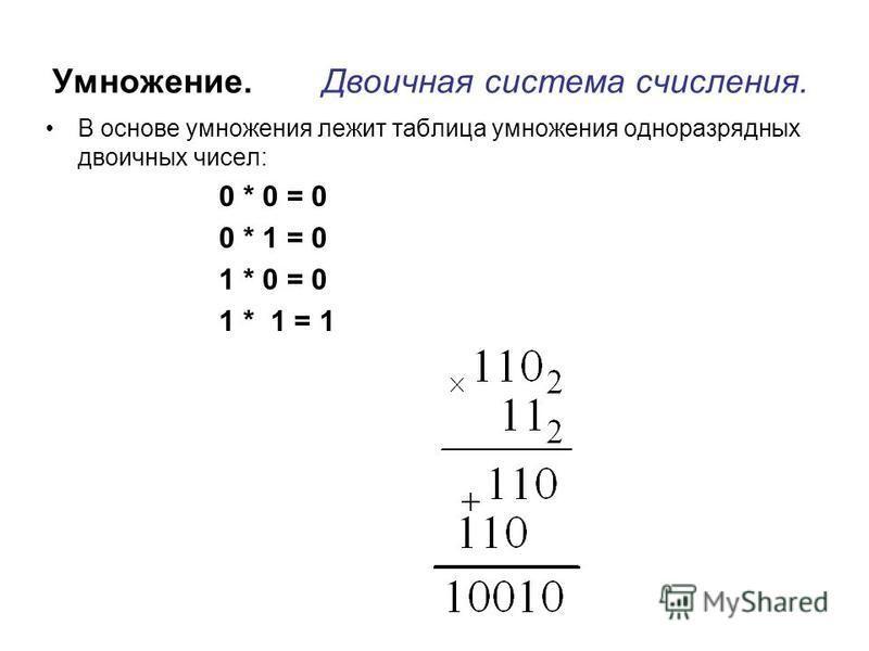 Умножение. Двоичная система счисления. В основе умножения лежит таблица умножения одноразрядных двоичных чисел: 0 * 0 = 0 0 * 1 = 0 1 * 0 = 0 1 * 1 = 1