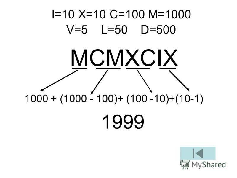 1000 + (1000 - 100)+ (100 -10)+(10-1) 1999 MCMXCIX