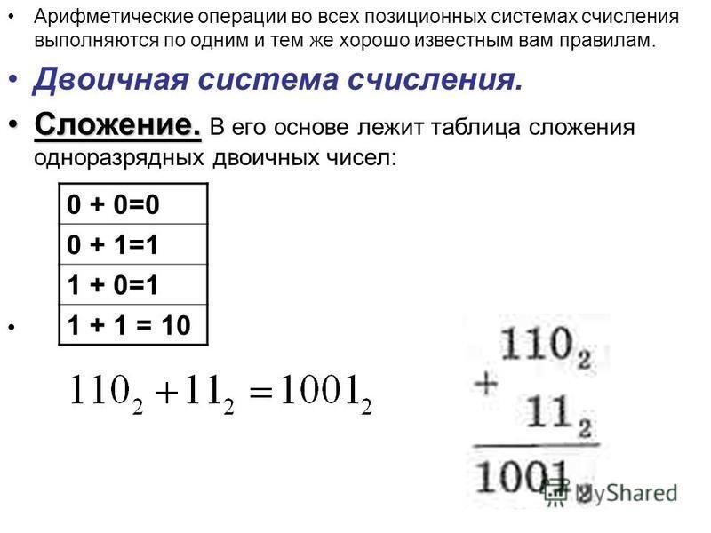 0 + 0=0 0 + 1=1 1 + 0=1 1 + 1 = 10 Арифметические операции во всех позиционных системах счисления выполняются по одним и тем же хорошо известным вам правилам. Двоичная система счисления. Сложение.Сложение. В его основе лежит таблица сложения одноразр