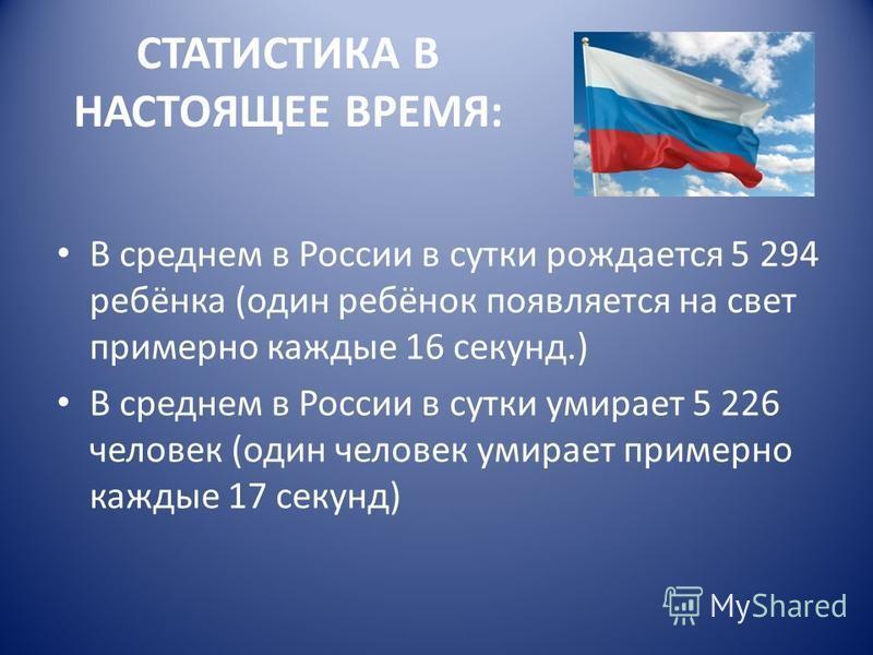 СТАТИСТИКА В НАСТОЯЩЕЕ ВРЕМЯ: В среднем в России в сутки рождается 5 294 ребёнка (один ребёнок появляется на свет примерно каждые 16 секунд.) В среднем в России в сутки умирает 5 226 человек (один человек умирает примерно каждые 17 секунд)