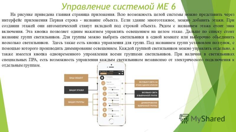 Управление системой МЕ 6 На рисунке приведена главная страница приложения. Всю возможность целой системы можно представить через интерфейс приложения Первая строка - название объекта. Если здание многоэтажное, можно добавить этажи. При создании этаже
