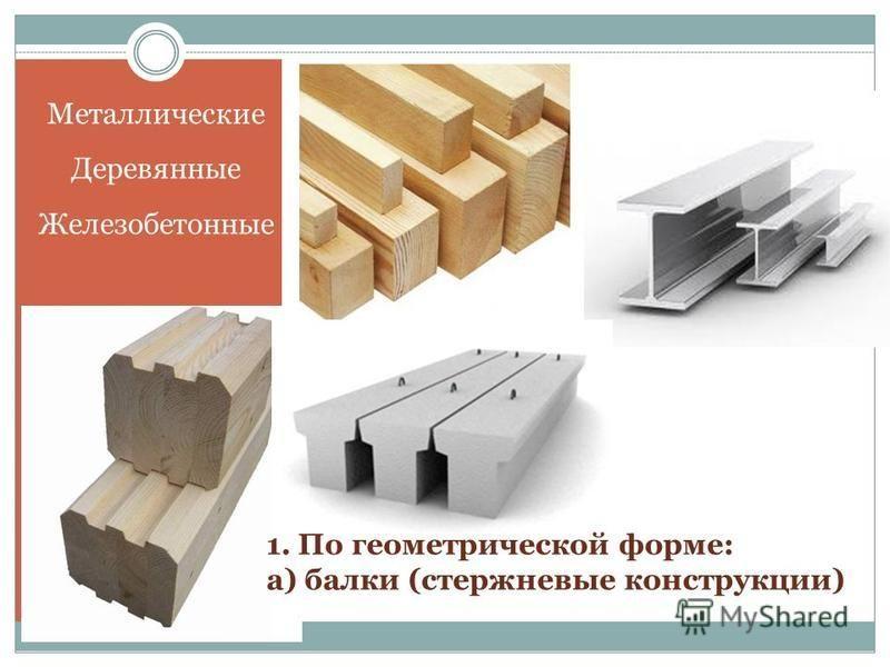 Металлические Деревянные Железобетонные 1. По геометрической форме: а) балки (стержневые конструкции)