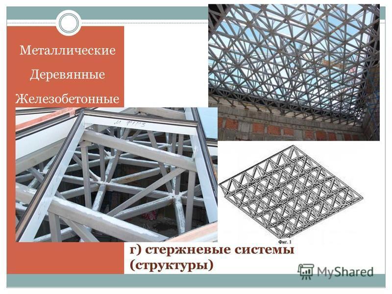 Металлические Деревянные Железобетонные г) стержневые системы (структуры)