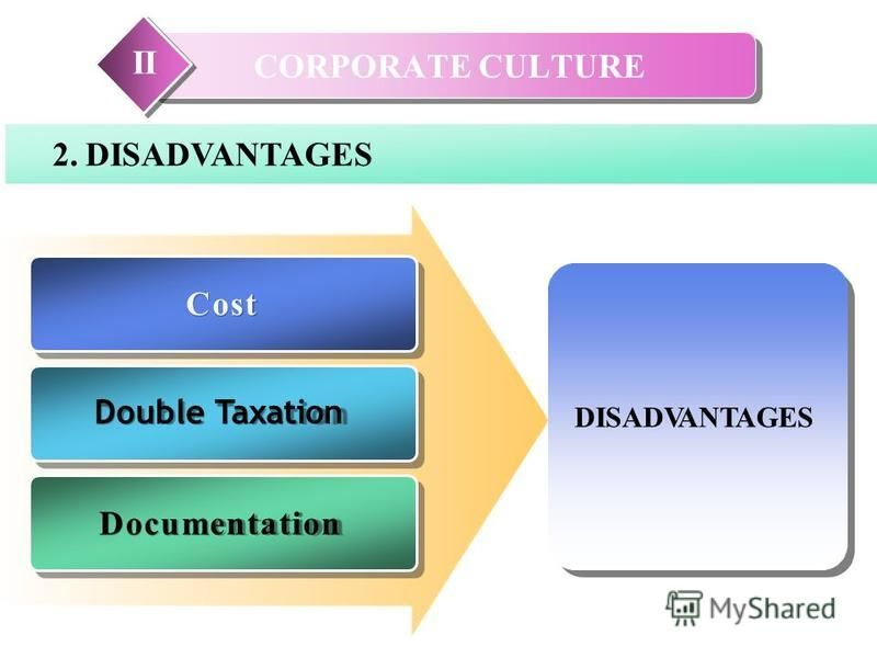 CORPORATE CULTURE II 2. DISADVANTAGES CostCost Double Taxation Documentation DISADVANTAGES