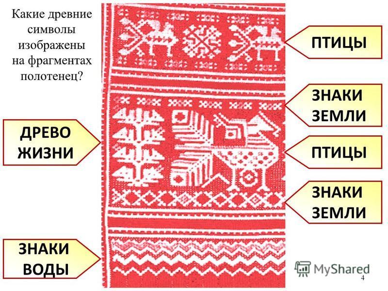 Назовите древнее русское занятие людей Вышивка Назовите пословицу соответствующую этой картинке Поспешишь – людей насмешишь 3