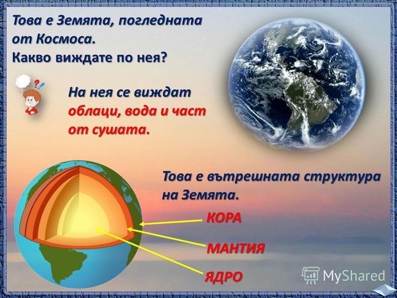 Това е Земята, погледната от Космоса. Какво виждате по нея? На нея се виждат облаци, вода и част от сушата. Това е вътрешната структура на Земята. КОРА МАНТИЯ ЯДРО
