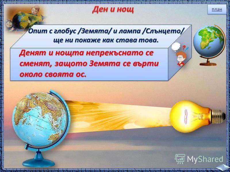 план Денят и нощта непрекъснато се сменят, защото Земята се върти около своята ос. Опит с глобус /Земята/ и лампа /Слънцето/ ще ни покаже как става това.