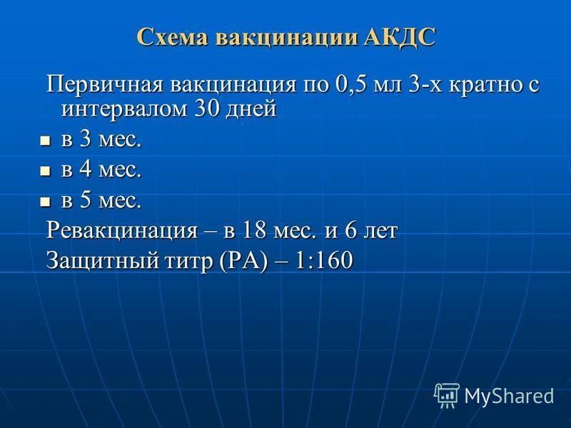Схема вакцинации АКДС Первичная вакцинация по 0,5 мл 3-х кратно с интервалом 30 дней Первичная вакцинация по 0,5 мл 3-х кратно с интервалом 30 дней в 3 мес. в 3 мес. в 4 мес. в 4 мес. в 5 мес. в 5 мес. Ревакцинация – в 18 мес. и 6 лет Ревакцинация –