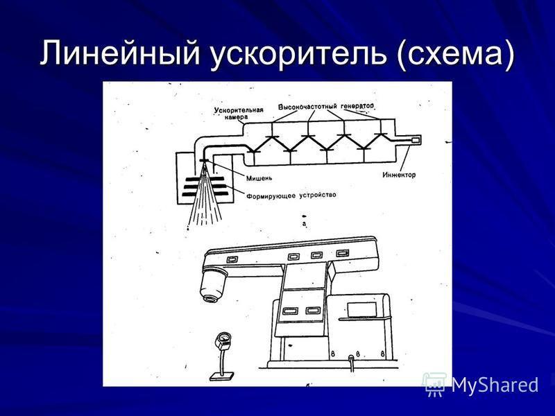 Линейный ускоритель (схема)