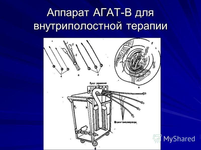 Аппарат АГАТ-В для внутриполостной терапии
