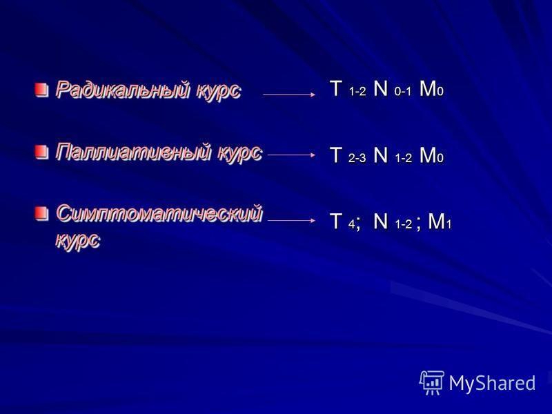 Радикальный курс Паллиативный курс Симптоматический курс Радикальный курс Паллиативный курс Симптоматический курс T 1-2 N 0-1 M 0 T 2-3 N 1-2 M 0 T 4 ; N 1-2 ; M 1