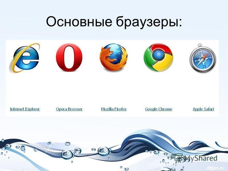 Основные браузеры:
