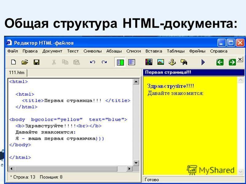 Общая структура HTML-документа: