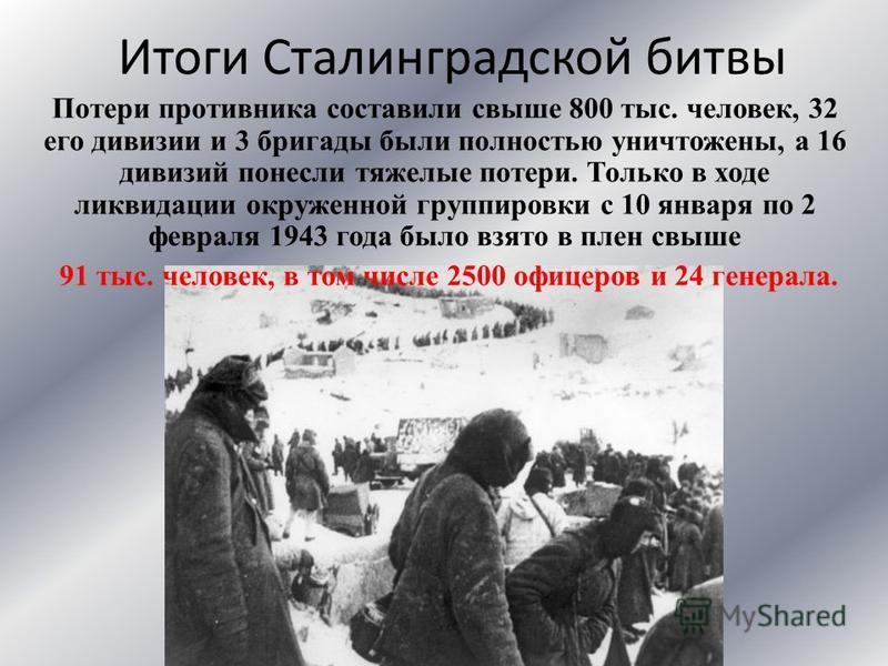 Итоги Сталинградской битвы Потери противника составили свыше 800 тыс. человек, 32 его дивизии и 3 бригады были полностью уничтожены, а 16 дивизий понесли тяжелые потери. Только в ходе ликвидации окруженной группировки с 10 января по 2 февраля 1943 го