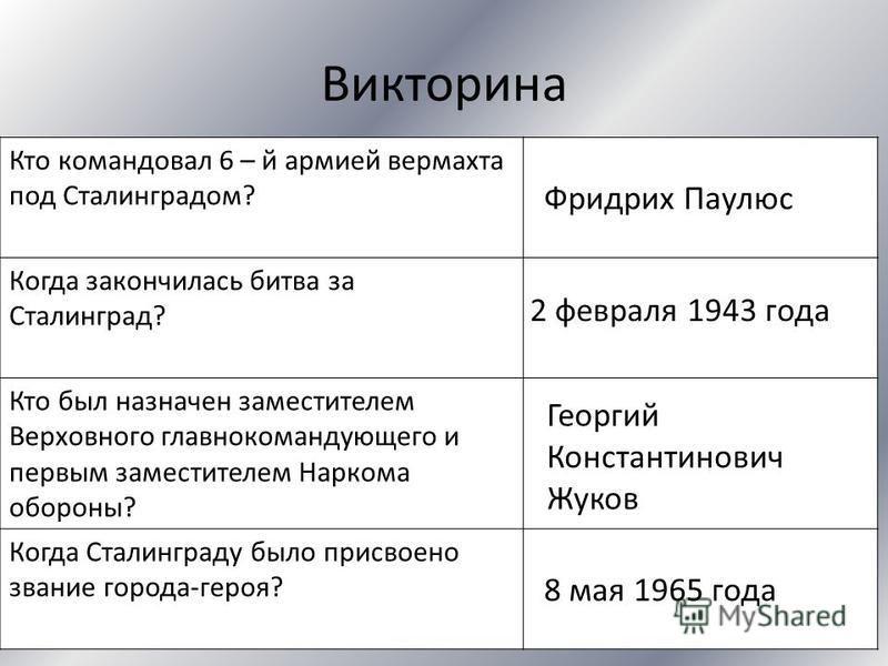 Викторина Кто командовал 6 – й армией вермахта под Сталинградом? Когда закончилась битва за Сталинград? Кто был назначен заместителем Верховного главнокомандующего и первым заместителем Наркома обороны? Когда Сталинграду было присвоено звание города-