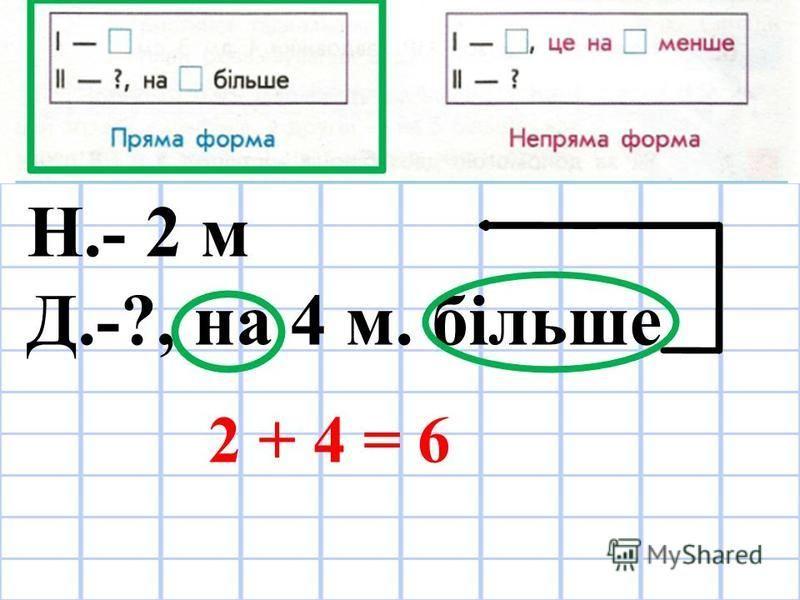 Н.- 2 м Д.-?, на 4 м. більше 2 + 4 = 6