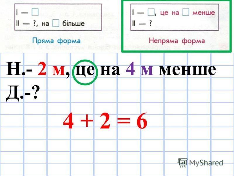 Н.- 2 м, це на 4 м менше Д.-? 4 + 2 = 6