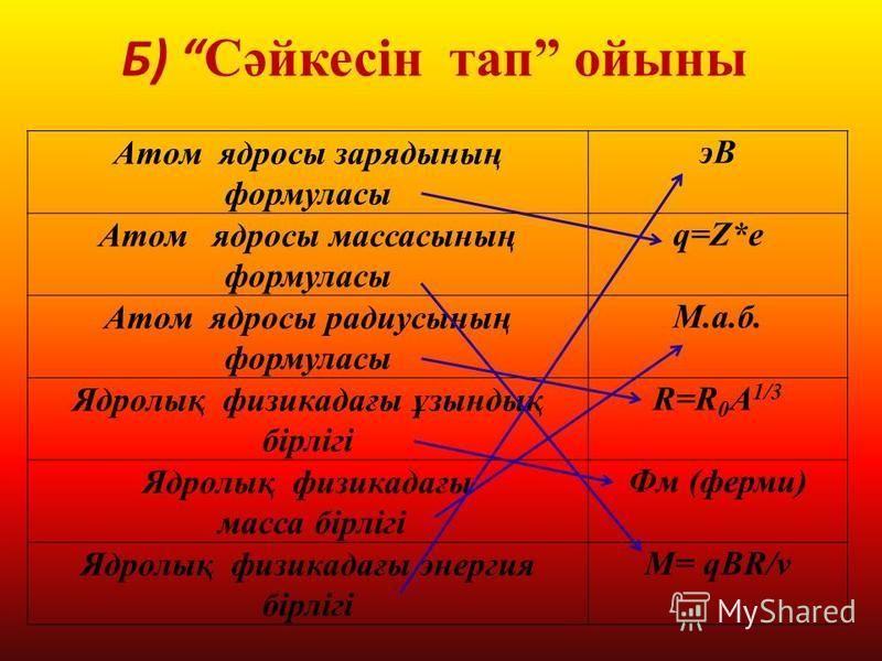 8.Химиялық элементтің ядросының белгіленуі? 9.Изотоп дегеніміз не? 10.Изобара дегеніміз не? ( z A Х) (Z=Z, AA) (Z Z, A = A)