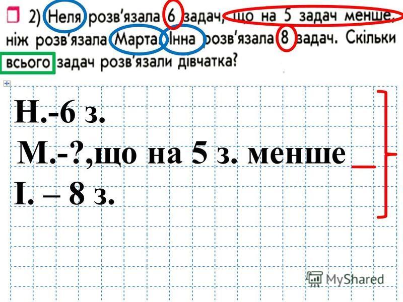Н.-6 з. М.-?,що на 5 з. менше І. – 8 з.