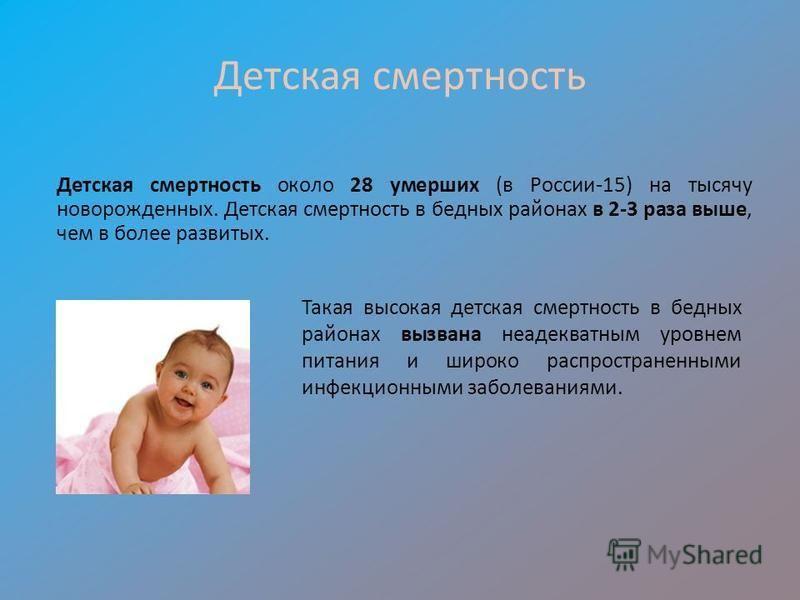 Детская смертность Детская смертность около 28 умерших (в России-15) на тысячу новорожденных. Детская смертность в бедных районах в 2-3 раза выше, чем в более развитых. Такая высокая детская смертность в бедных районах вызвана неадекватным уровнем пи