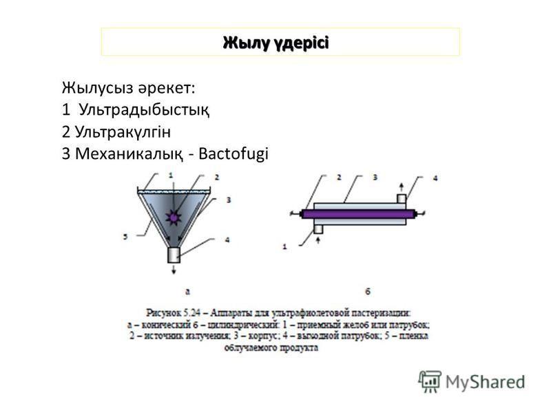 Жылу үдерісі Жылусыз әрекет: 1 Ультрадыбыстық 2 Ультракүлгін 3 Механикалық - Bactofugi