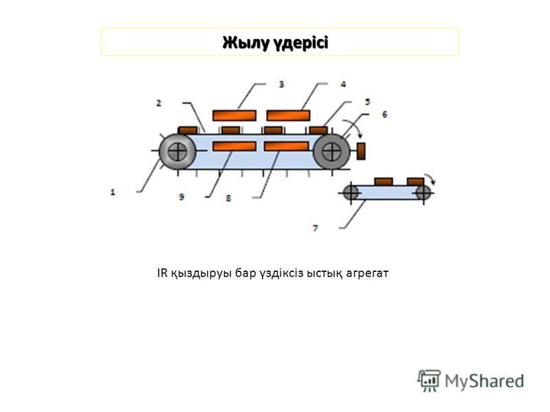 Жылу үдерісі IR қыздыруы бар үздіксіз ыстық агрегат
