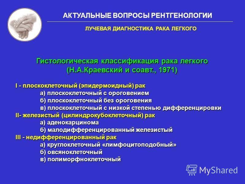 АКТУАЛЬНЫЕ ВОПРОСЫ РЕНТГЕНОЛОГИИ I - плоскоклеточный (эпидермоидный) рак а) плоскоклеточный с ороговением б) плоскоклеточный без ороговения в) плоскоклеточный с низкой степенью дифференцировки II- железистый (цилиндрокубоклеточный) рак а) аденокарцин