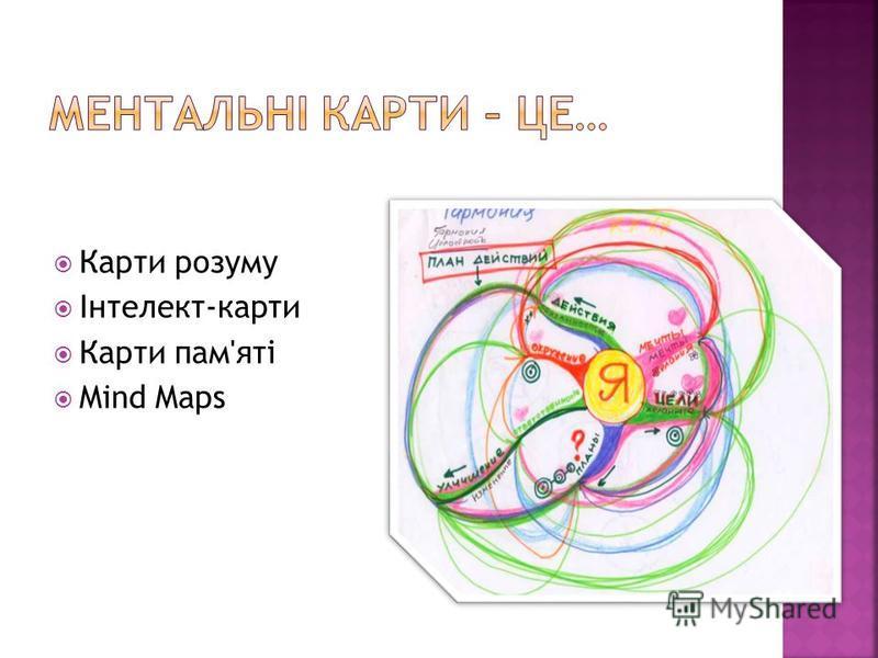 Карти розуму Інтелект-карти Карти пам'яті Mind Maps