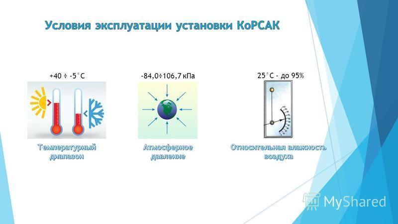 * Если электрофизические устройства, генерирующие ионизирующее излучение, при любых возможных режимах и условиях эксплуатации которых мощность дозы в любой доступной точке на расстоянии 0,1 м от внешней поверхности устройства не превышает 1,0 мк Зв/ч