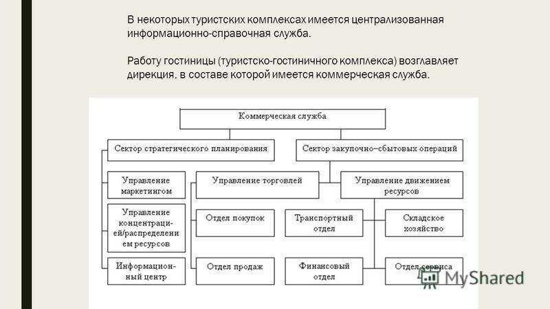 В некоторых туристских комплексах имеется централизованная информационно-справочная служба. Работу гостиницы (туристско-гостиничного комплекса) возглавляет дирекция, в составе которой имеется коммерческая служба.