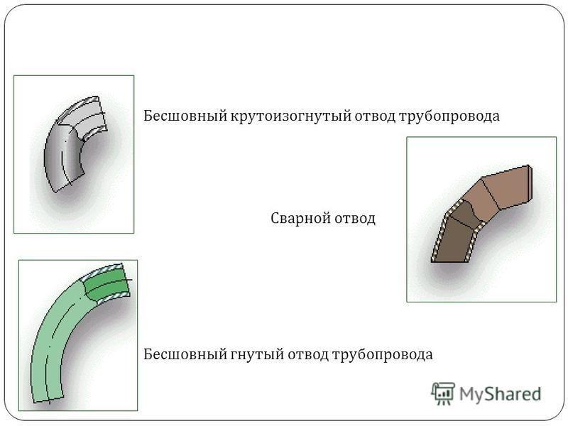 Бесшовный крутоизогнутый отвод трубопровода Сварной отвод Бесшовный гнутый отвод трубопровода