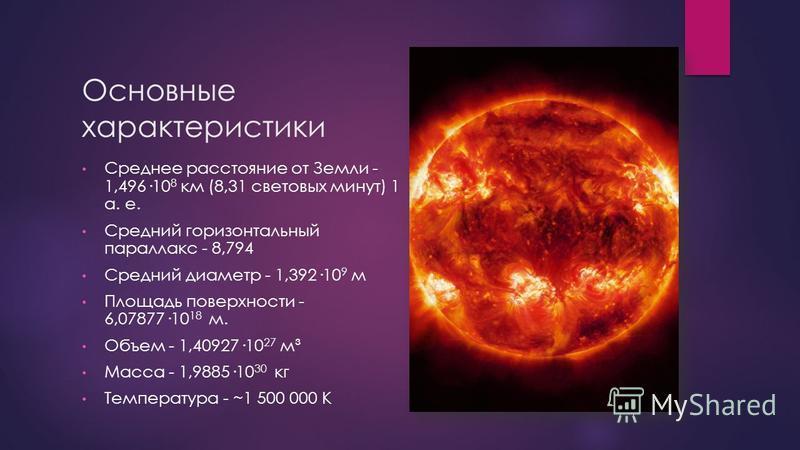Основные характеристики Среднее расстояние от Земли - 1,496·10 8 км (8,31 световых минут) 1 а. е. Средний горизонтальный параллакс - 8,794 Средний диаметр - 1,392·10 9 м Площадь поверхности - 6,07877·10 18 м. Объем - 1,40927·10 27 м³ Масса - 1,9885·1