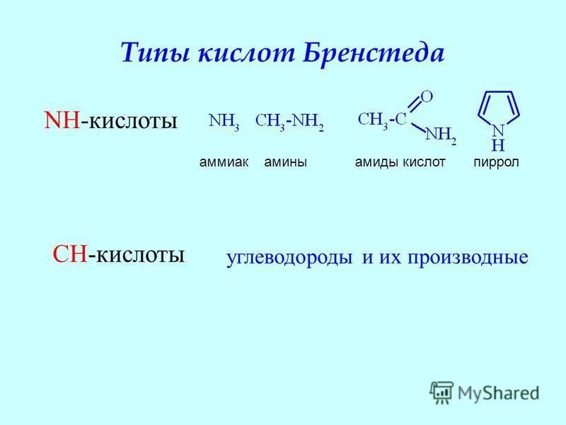 Типы кислот Бренстеда NH-кислоты аммиак амины амиды кислот пиррол CH-кислоты углеводороды и их производные