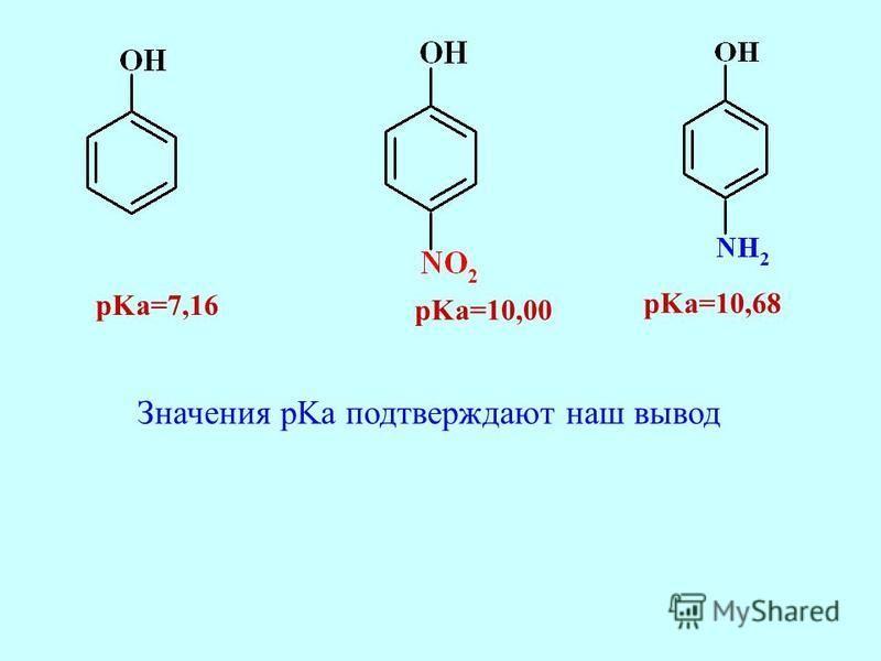 pKa=10,00 pKa=7,16 pKa=10,68 Значения pKa подтверждают наш вывод