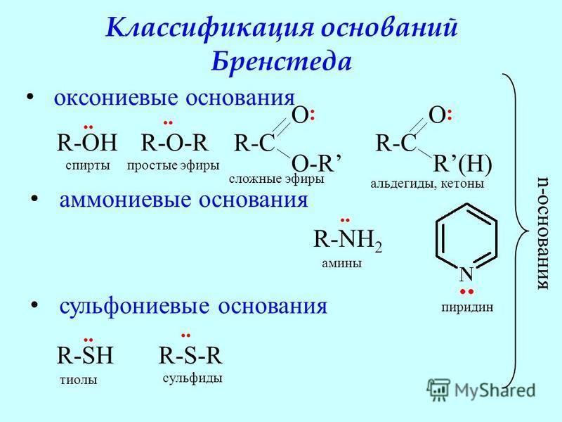 Классификация оснований Бренстеда оксониевые основания R-OH.. R-O-R.. R-C O O-R : R-C O R(H) : аммониевые основания R-NH 2.. сульфониевые основания R-SH.. R-S-R.. n-основания спирты простые эфиры сложные эфиры альдегиды, кетоны амины пиридин тиолы су