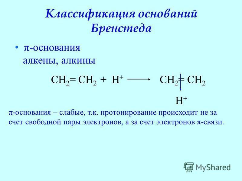 Классификация оснований Бренстеда π-основания алкены, алкины CH 2 = CH 2 + H + CH 2 = CH 2 H+H+ π-основания – слабые, т.к. протонирование происходит не за счет свободной пары электронов, а за счет электронов π-связи.