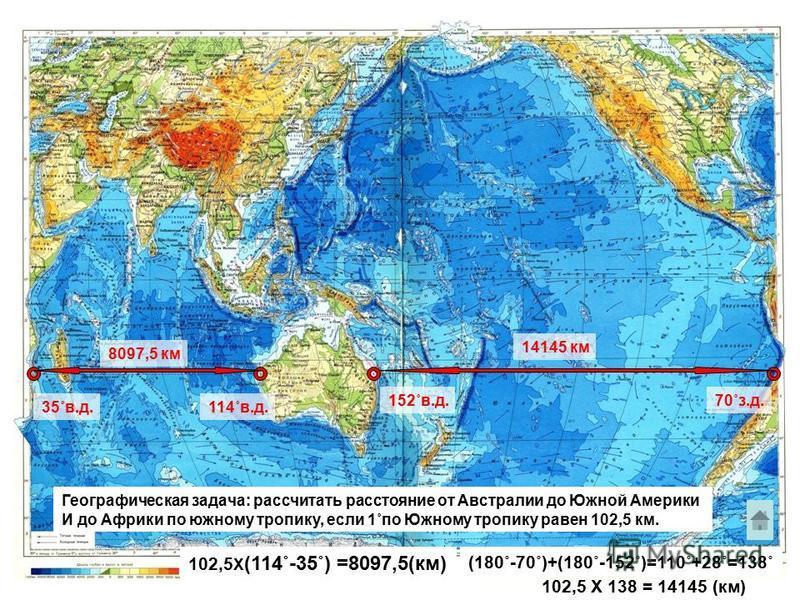 152˚в.д.70˚з.д. 114˚в.д.35˚в.д. Географическая задача: рассчитать расстояние от Австралии до Южной Америки И до Африки по южному тропику, если 1˚по Южному тропику равен 102,5 км. 102,5 Х (114˚-35˚) =8097,5(км) 8097,5 км 14145 км (180˚-70˚)+(180˚-152˚