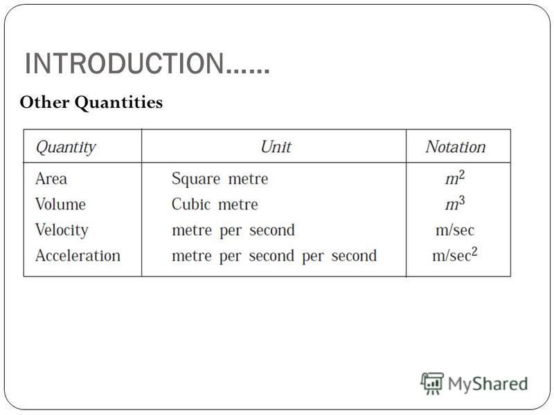 INTRODUCTION…… Other Quantities