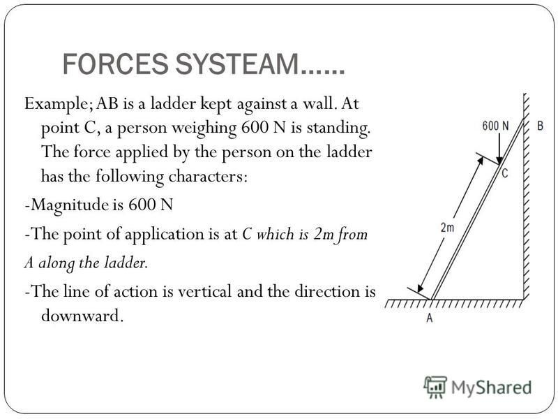 FORCES SYSTEAM…… Example; AB is a ladder kept against a wall. At point C, a person weighing 600 N is standing. The force applied by the person on the ladder has the following characters: -Magnitude is 600 N -The point of application is at C which is