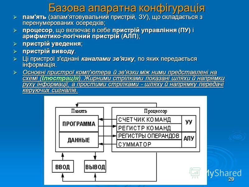 28 Апаратне та програмне забезпечення (продовження) Наприклад, у команди