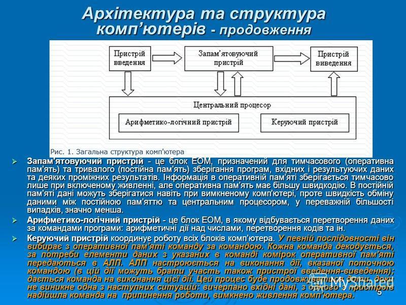 4 Архітектура та структура компютерів Комп'ютер - це електронний пристрій, що виконує операції введення інформації, її зберігання та оброблення за певною програмою, виведення одержаних результатів у формі, придатної для сприйняття людиною. За кожну з