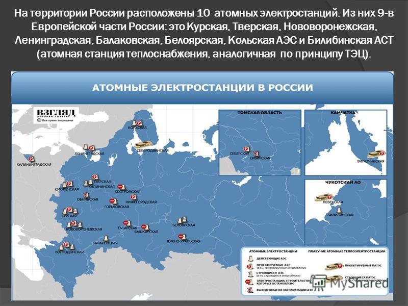 На территории России расположены 10 атомных электростанций. Из них 9-в Европейской части России: это Курская, Тверская, Нововоронежская, Ленинградская, Балаковская, Белоярская, Кольская АЭС и Билибинская АСТ (атомная станция теплоснабжения, аналогичн