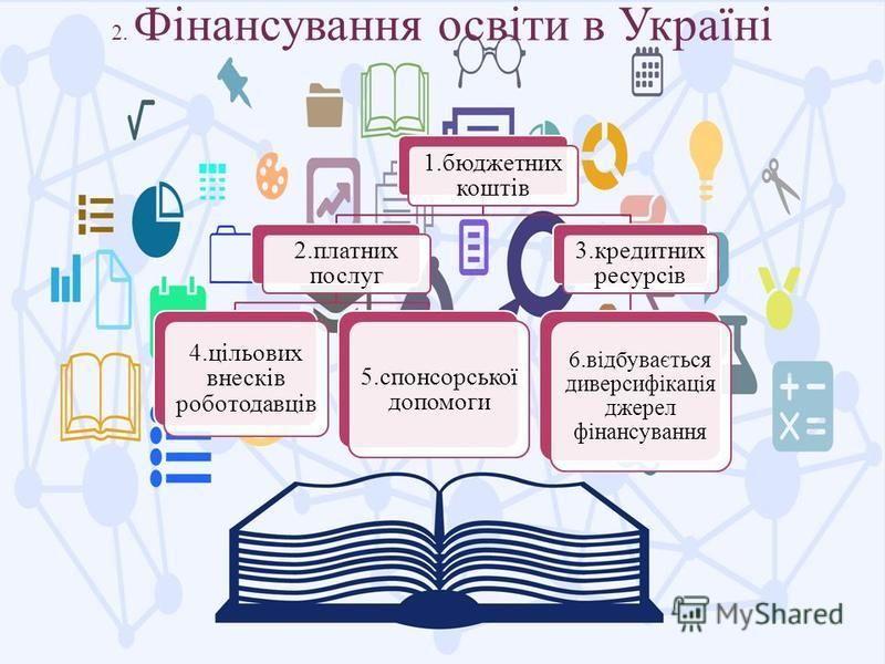 1.бюджетних коштів 2.платних послуг 4.цільових внесків роботодавців 5.спонсорської допомоги 3.кредитних ресурсів 6.відбувається диверсифікація джерел фінансування 2. Фінансування освіти в Україні